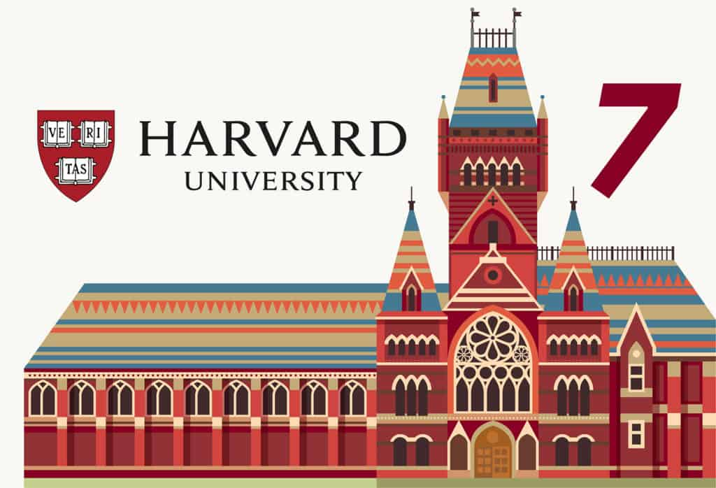 Free Online Harvard Humanities Courses You Can Do